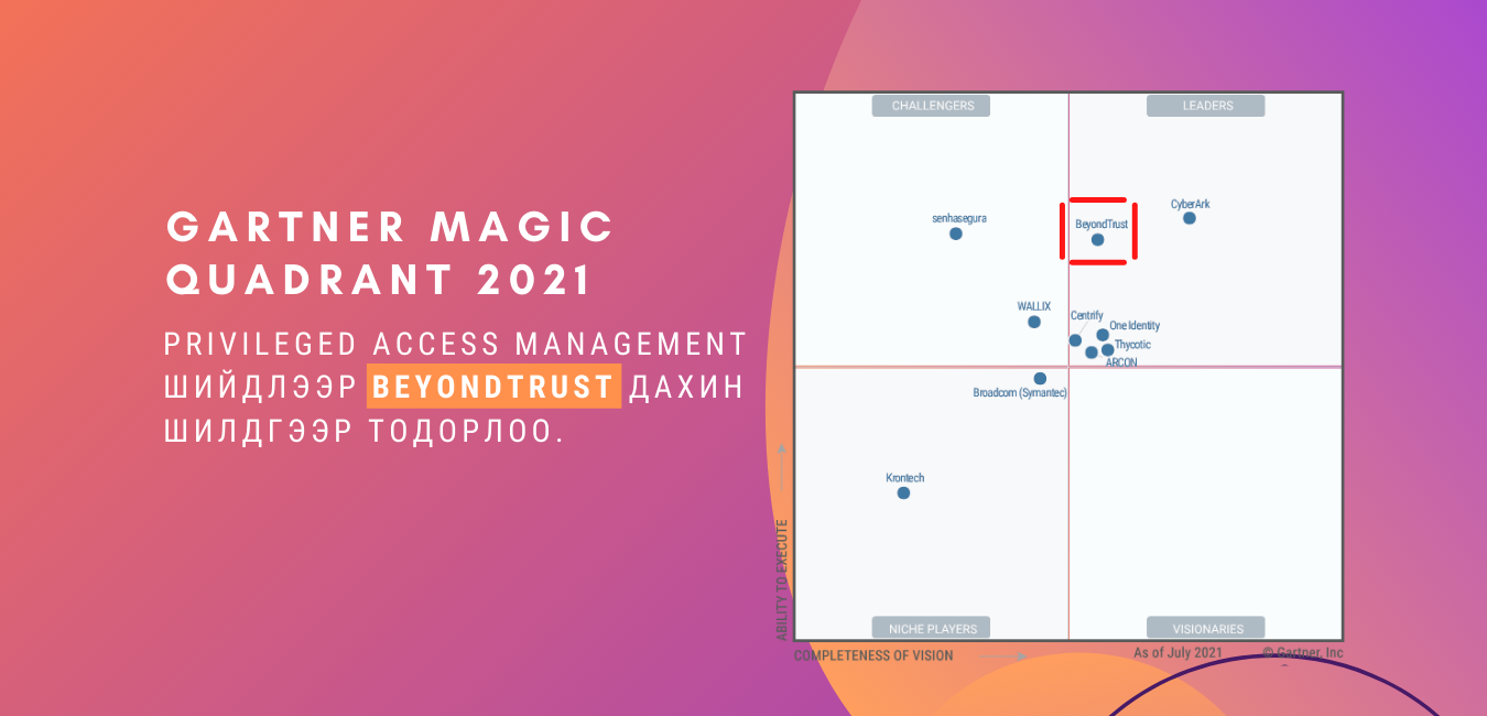Gartner Magic Quadrant 2021:  Privileged Access Management шийдлээр BeyondTrust 3 дахь жилдээ шилдгээр тодорлоо.