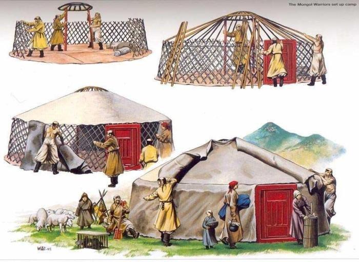 Монгол гэрийн тухай