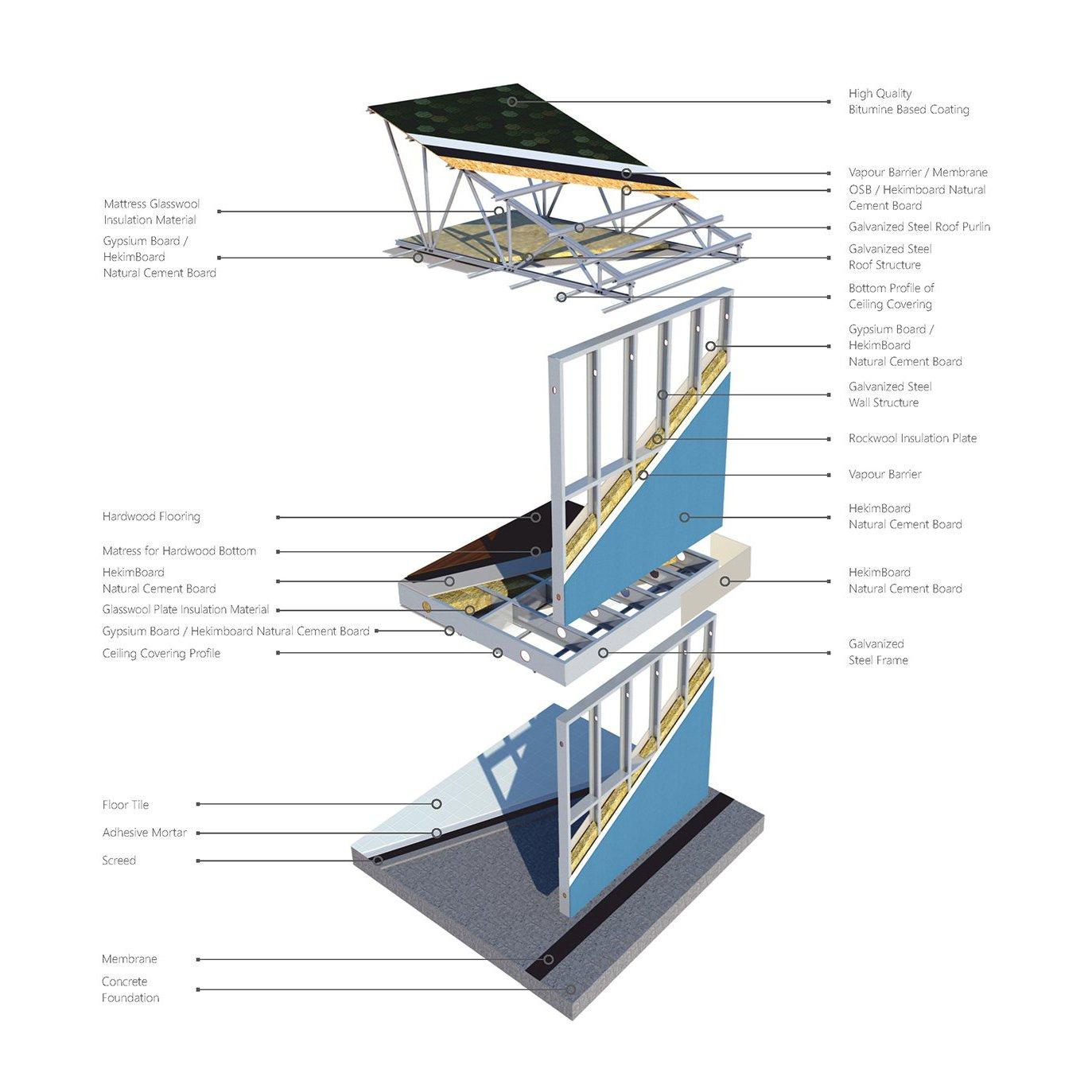 Төмөр карказ панель систем