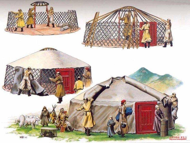 몽골 전통가옥 - 게르(Ger)