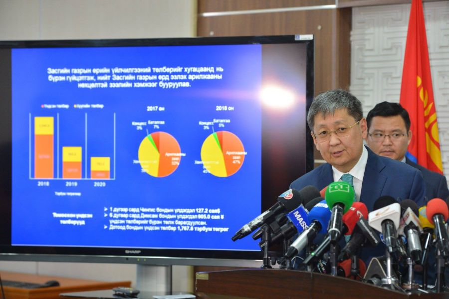 Budget revenue exceeds MNT 10 trillion for the first time in Mongolia