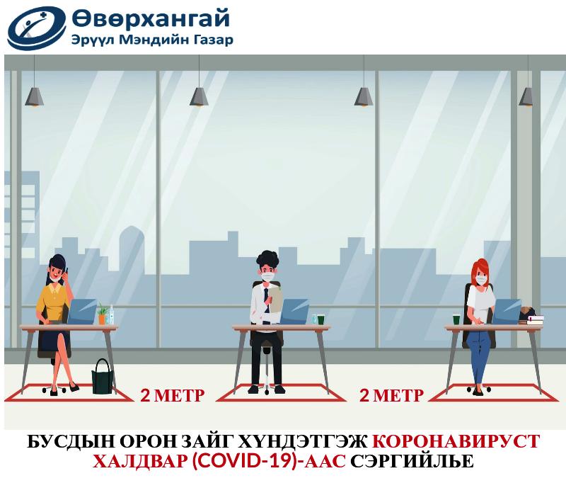 Ковид-19!!! Амны хаалт зүүж, хүн хоорондын 1,5-2 метрийн зай бариарай.