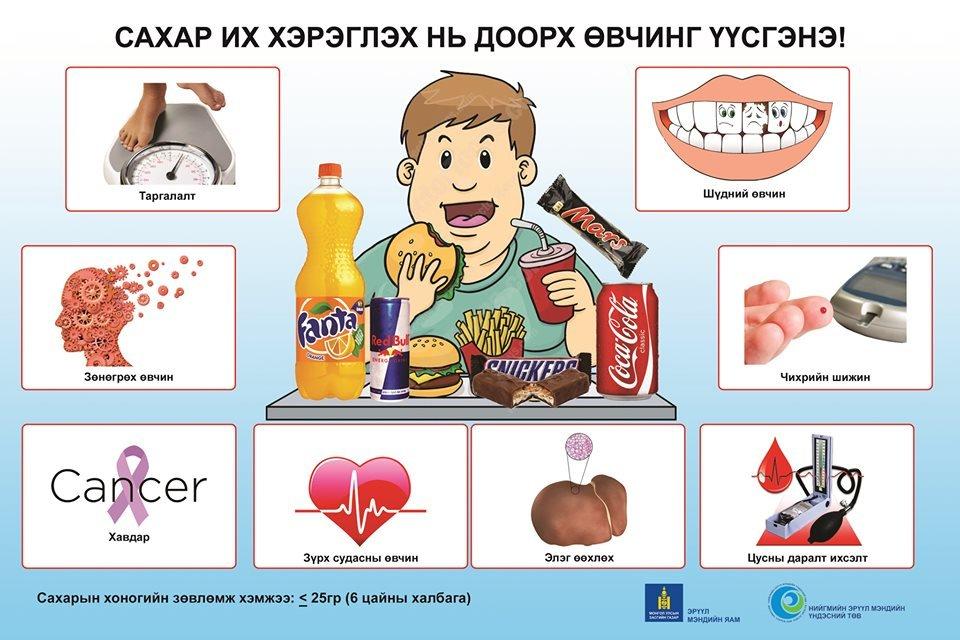 НЭМҮТ: Сахар их хэрэглэх нь зөнөгрөх болон хавдар өвчнийг үүсгэдэг