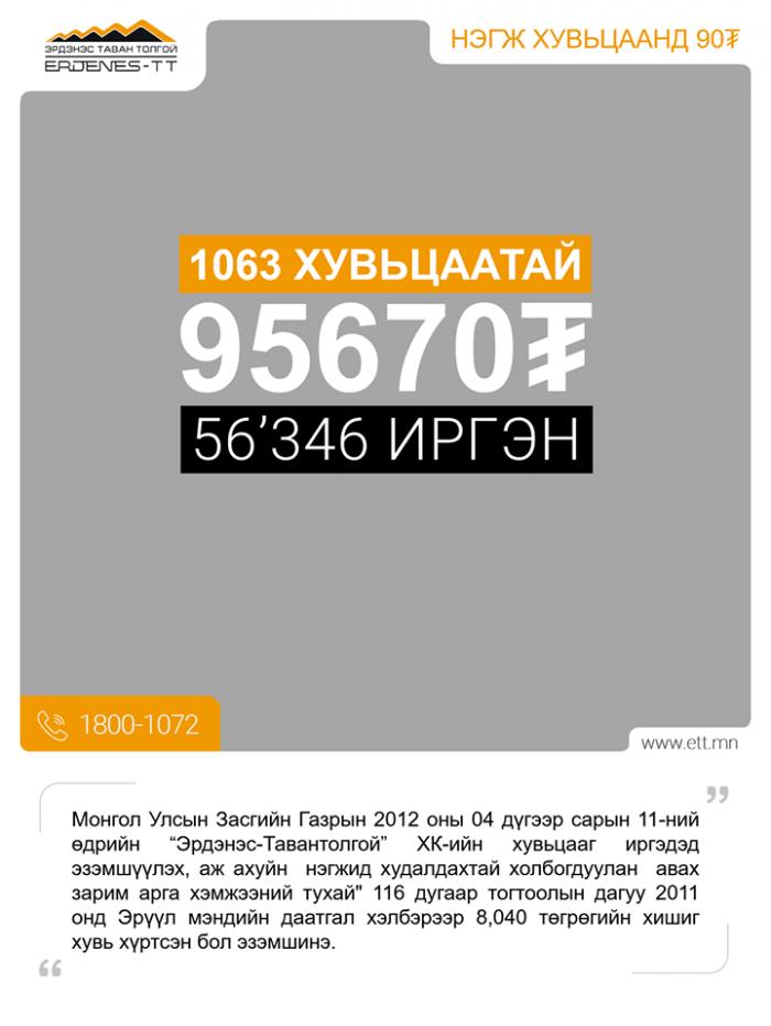 ЭТТ: Та 1063 ширхэг хувьцаатай бол 95.670 төгрөгийн ногдол ашиг авна