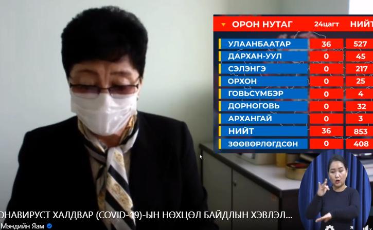 ХӨСҮТ: 16377 хүн ПСР шинжилгээ хийхэд 41 хүнээс халдвар илэрлээ